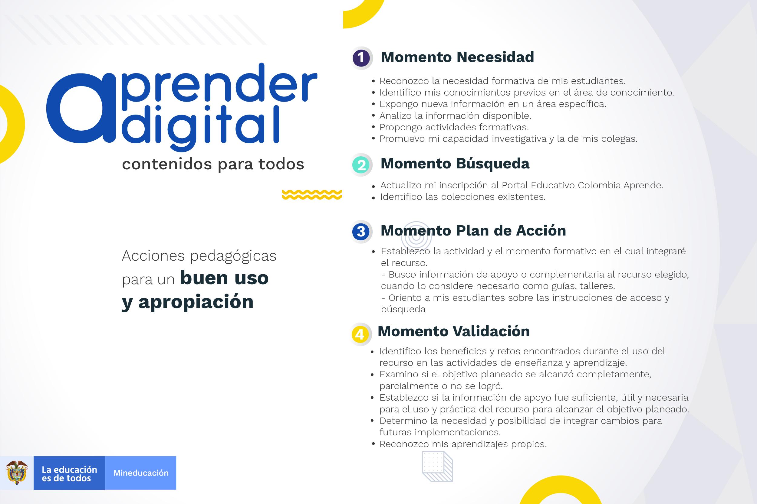 Infografía sobre la gestión de contenidos educativos digitales