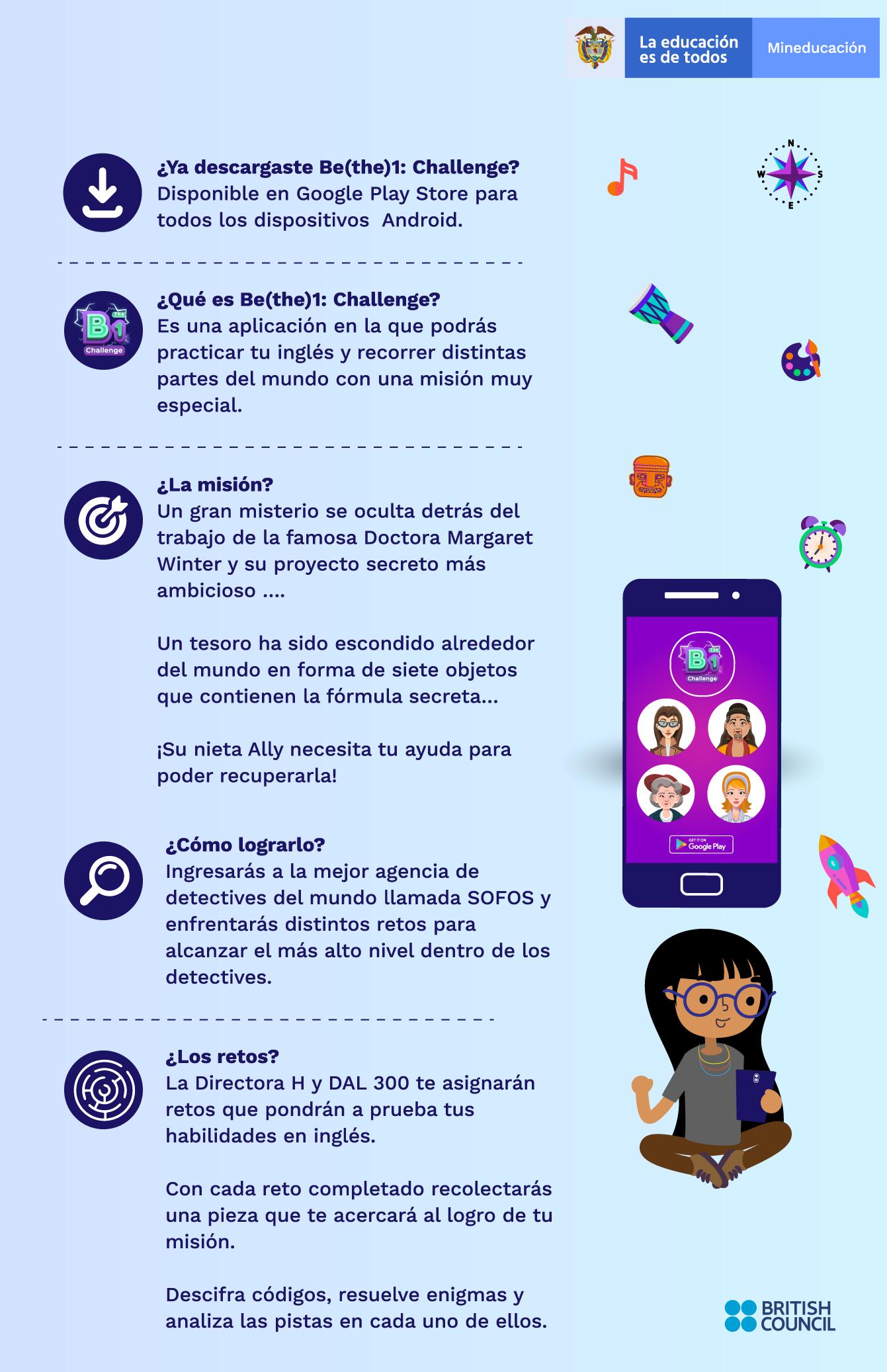 Infografía de contexto sobre la aplicación