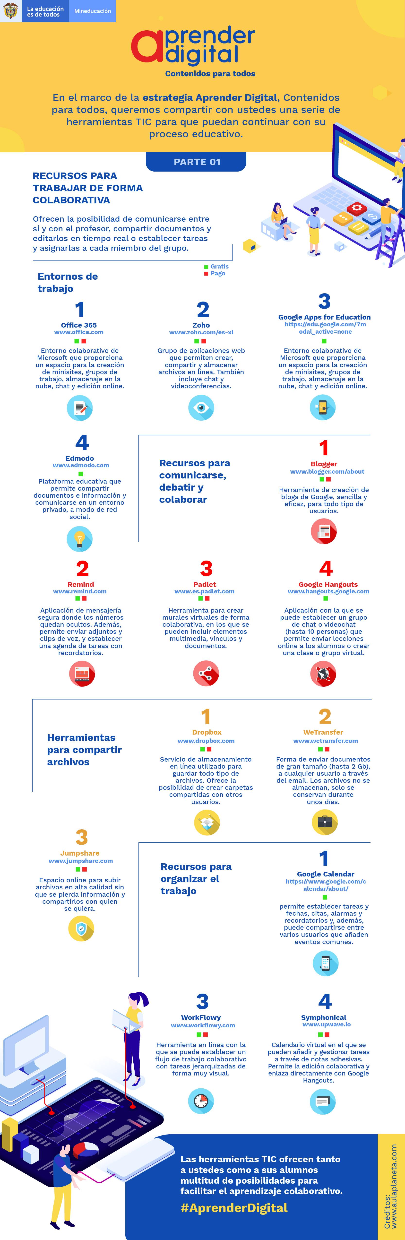 Infografía con un listado de herramientas disponibles para usar por estudiantes y docentes