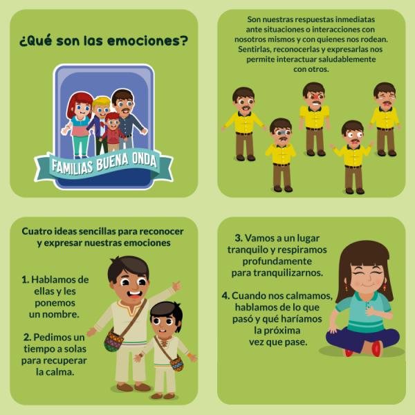 Compilado de ilustraciones del contenido educativo para familias